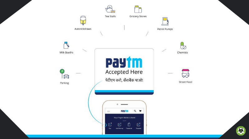How Paytm Makes Money