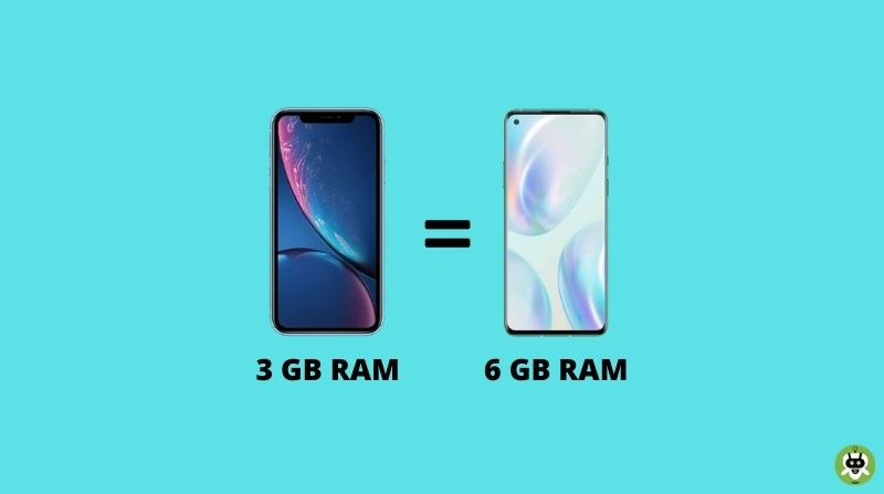 Why iPhone Has Less RAM