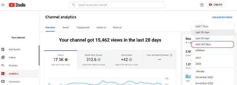 YouTube Channel Analytics
