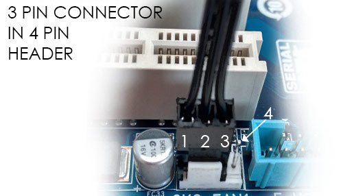 3 Pin Connector in 4 Pin Headers