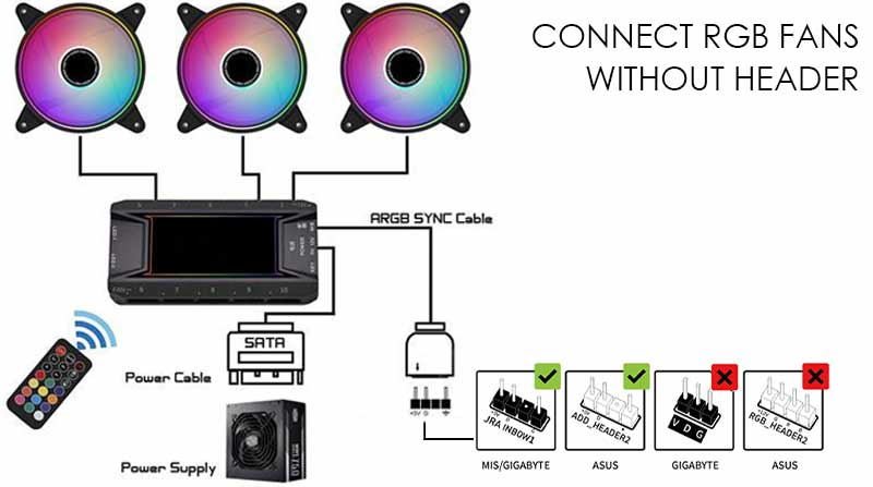 Connect RGB Fans Without Header